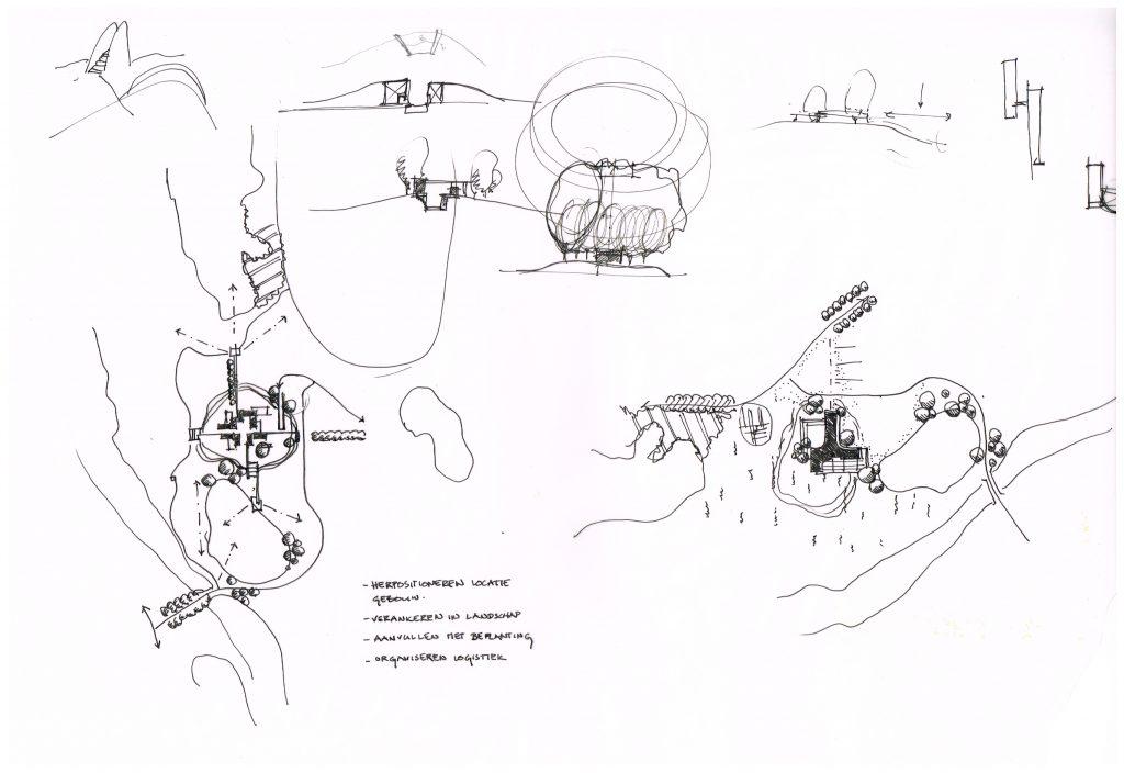 Brainstorm schetsen Landgoed de Houberg VE-R